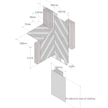 cladding design